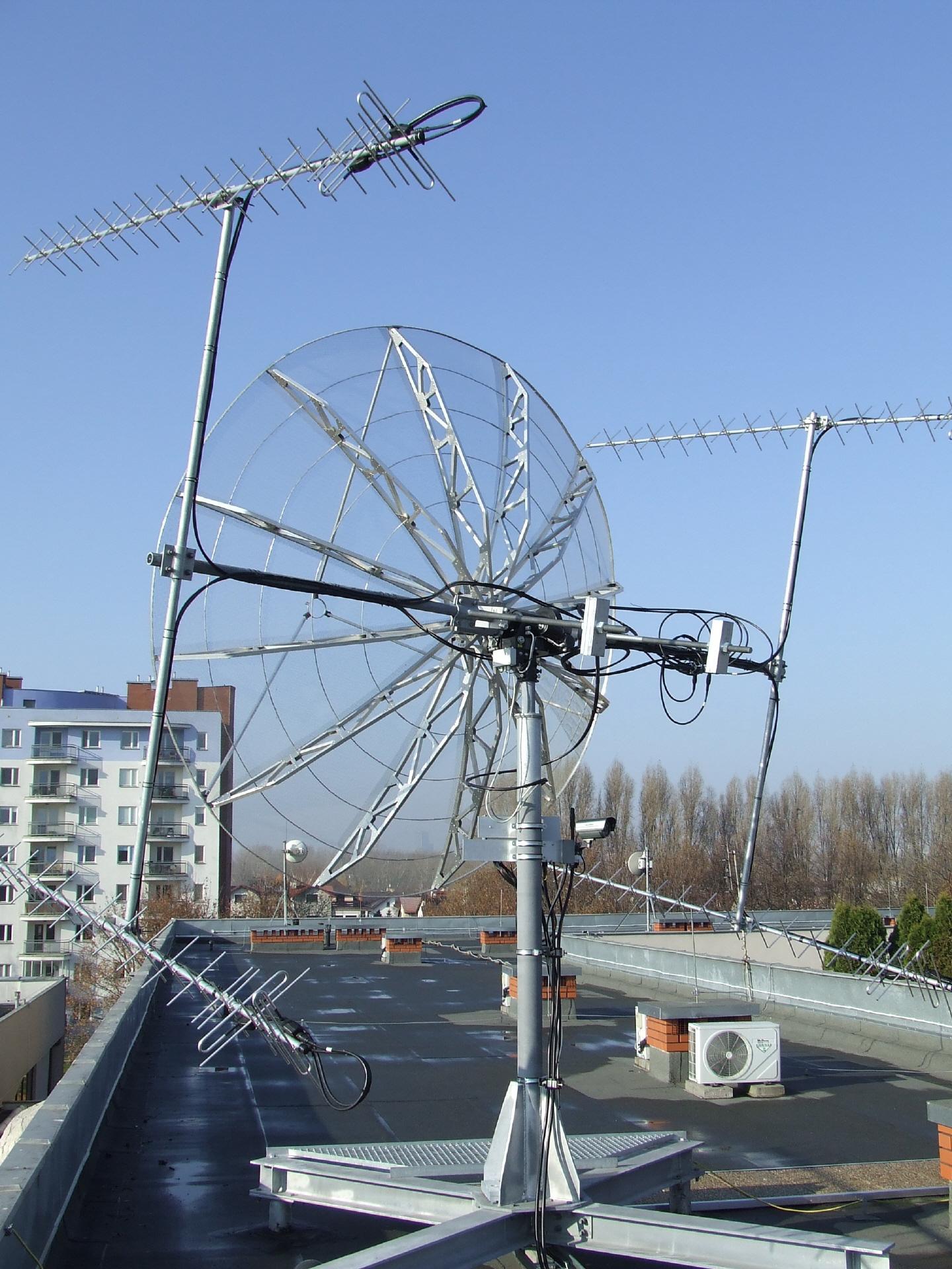 Spid Hr Antenna Rotators